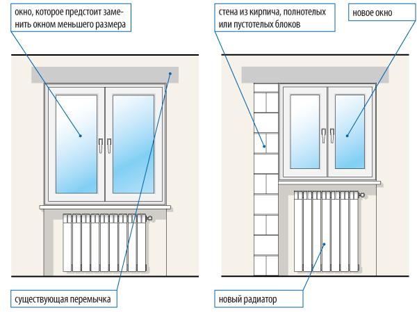 Какая высота окон в частном доме